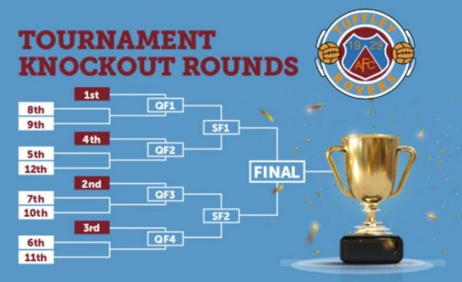 TRFC-Tournament-Knockout-2019
